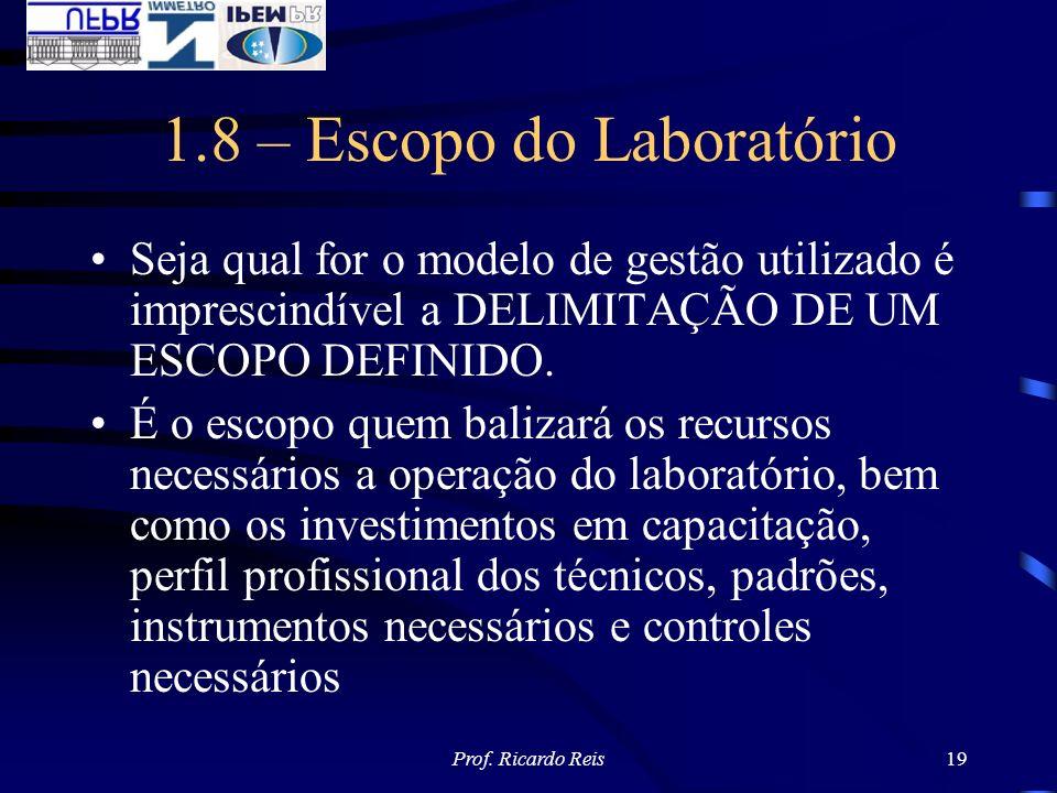 1.8 – Escopo do Laboratório
