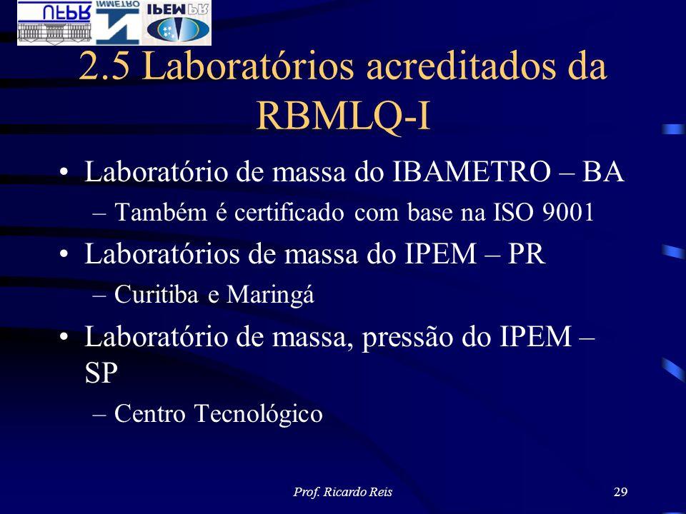 2.5 Laboratórios acreditados da RBMLQ-I