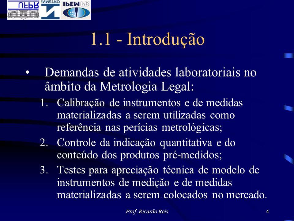 1.1 - Introdução Demandas de atividades laboratoriais no âmbito da Metrologia Legal: