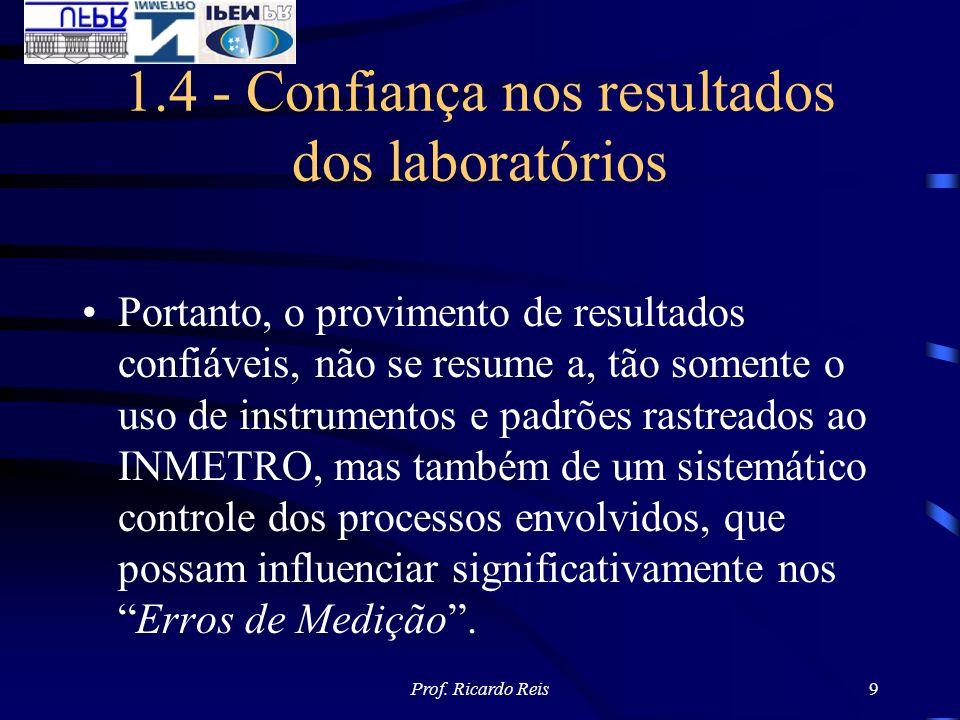 1.4 - Confiança nos resultados dos laboratórios