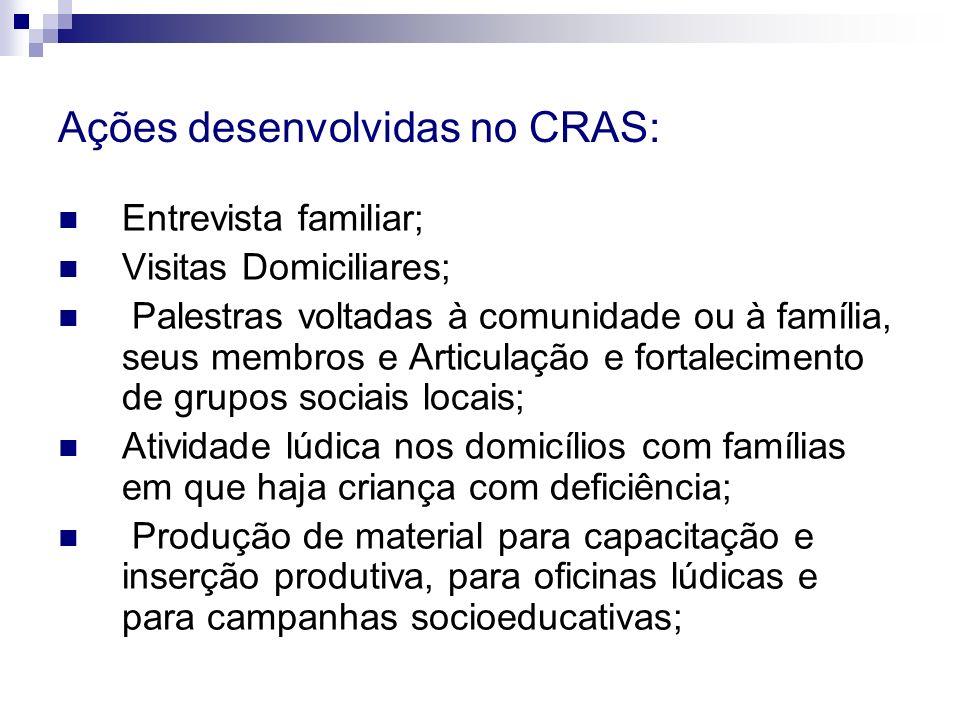 Ações desenvolvidas no CRAS: