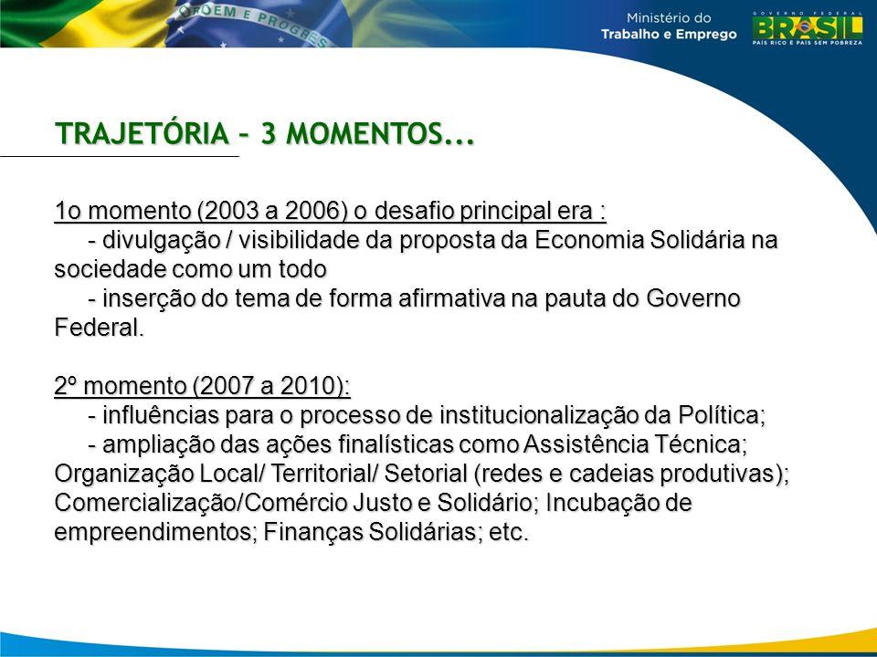 TRAJETÓRIA – 3 MOMENTOS... 1o momento (2003 a 2006) o desafio principal era :