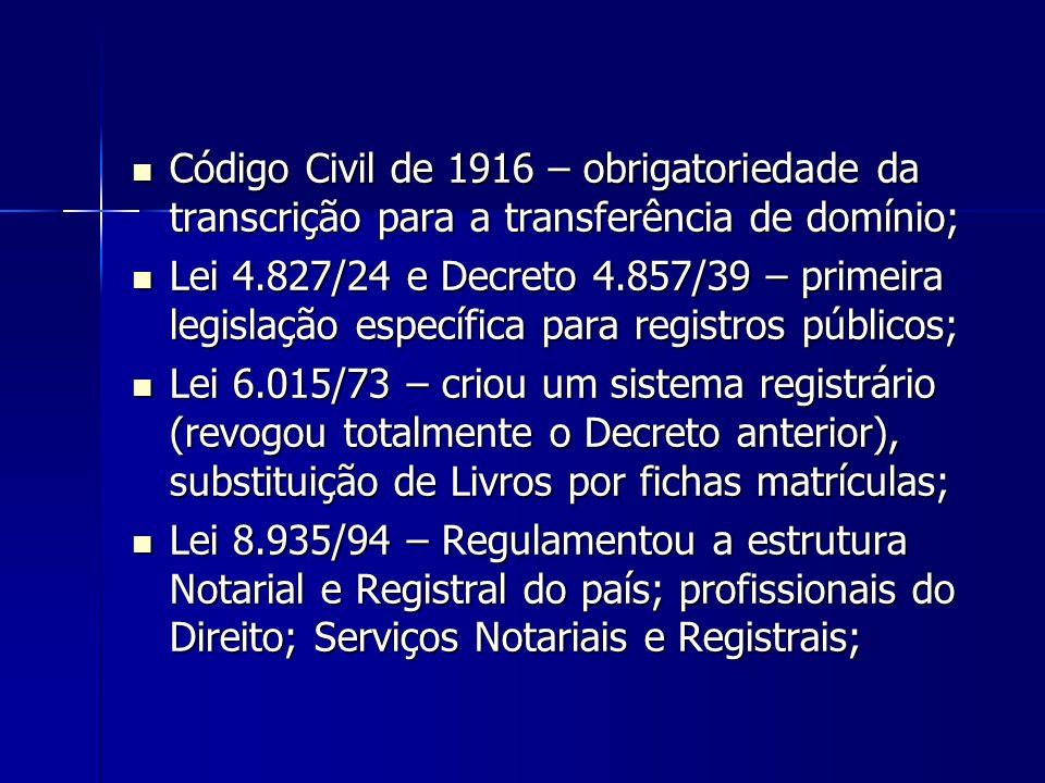 Código Civil de 1916 – obrigatoriedade da transcrição para a transferência de domínio;