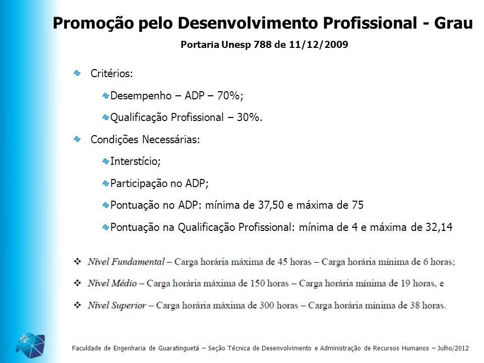 Promoção pelo Desenvolvimento Profissional - Grau