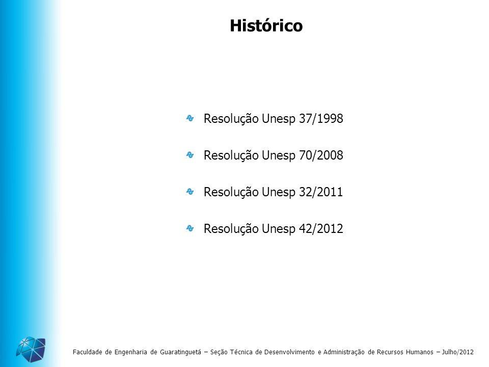 Histórico Resolução Unesp 37/1998 Resolução Unesp 70/2008