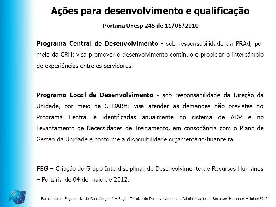 Ações para desenvolvimento e qualificação