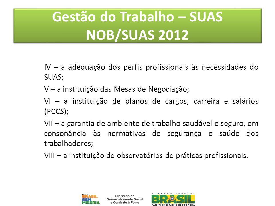 Gestão do Trabalho – SUAS NOB/SUAS 2012