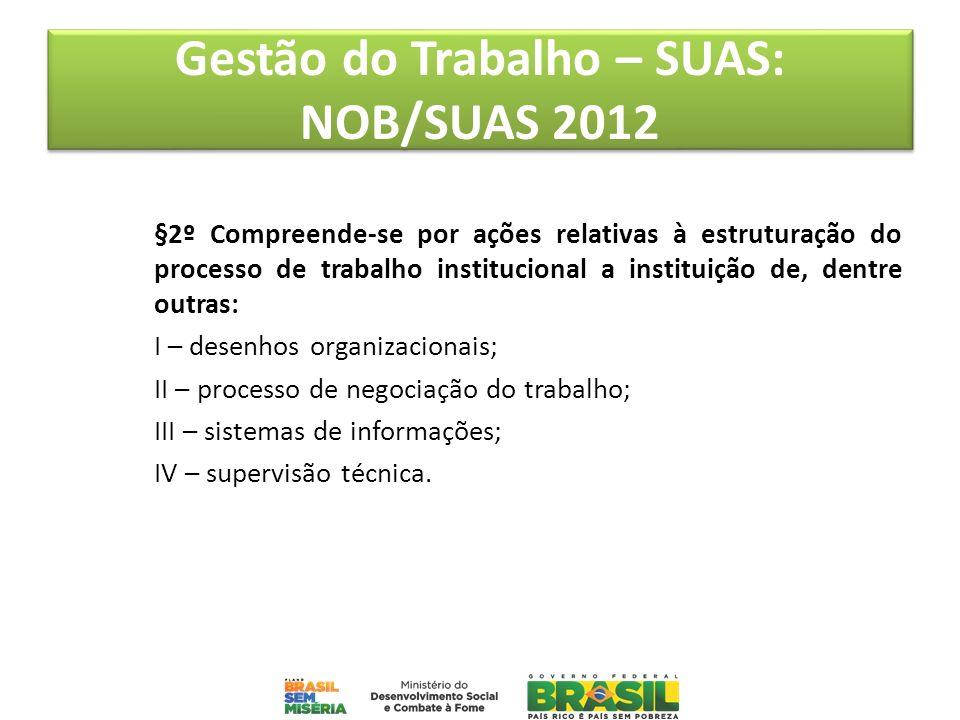 Gestão do Trabalho – SUAS: NOB/SUAS 2012