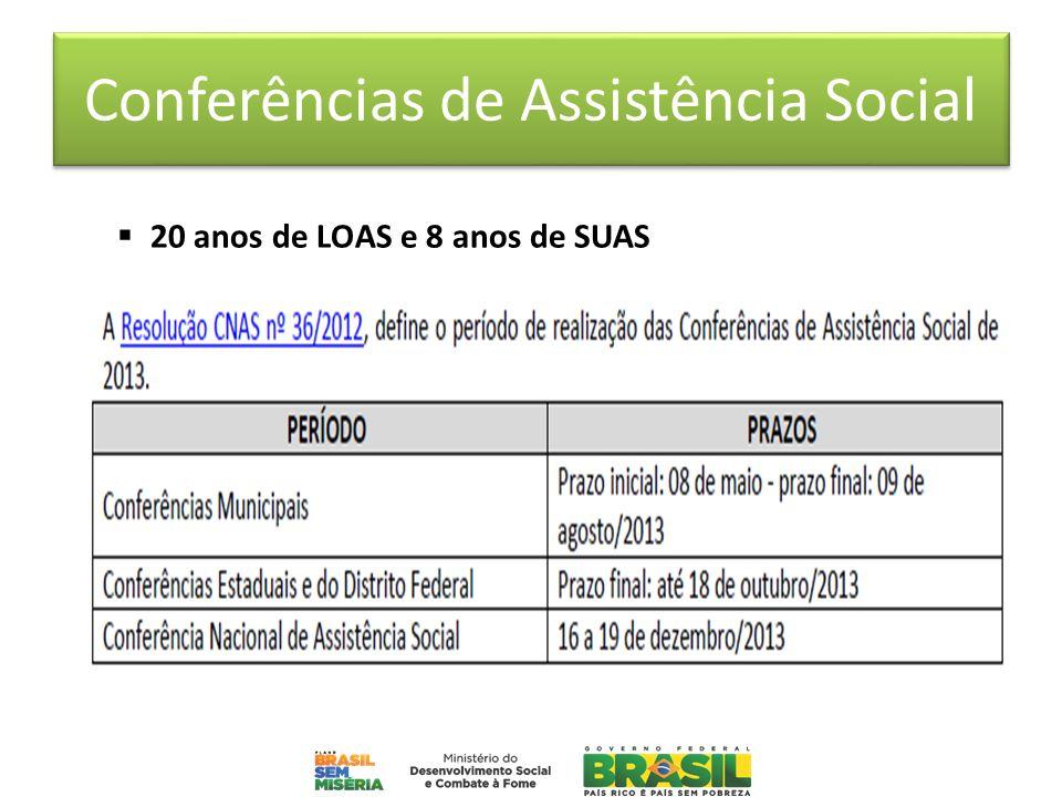 Conferências de Assistência Social