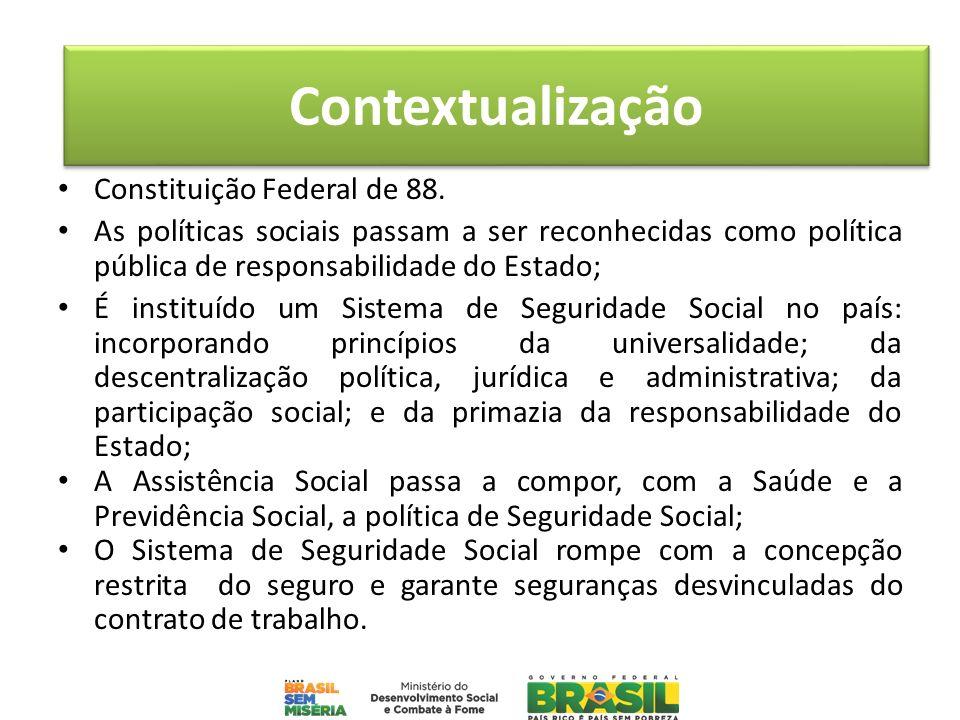 Contextualização Constituição Federal de 88.