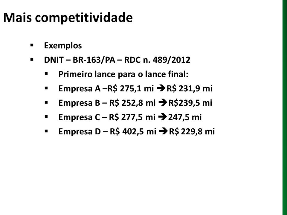 Mais competitividade Exemplos DNIT – BR-163/PA – RDC n. 489/2012