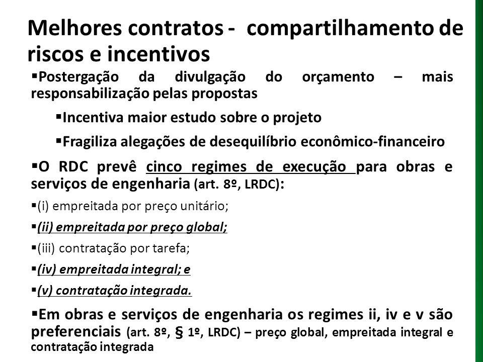 Melhores contratos - compartilhamento de riscos e incentivos