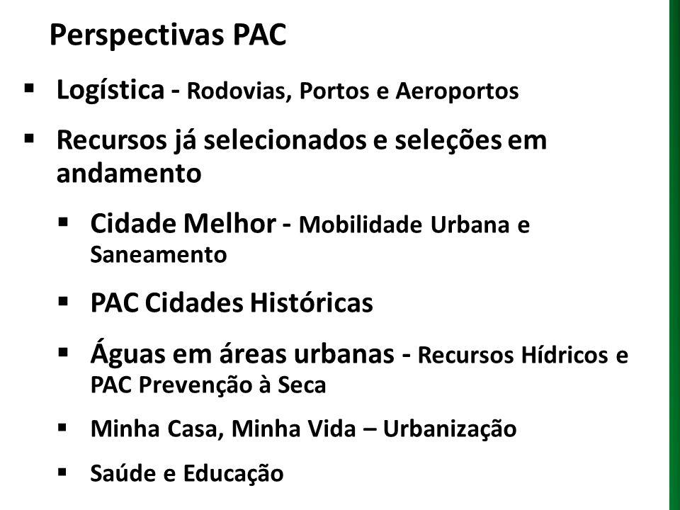 Perspectivas PAC Logística - Rodovias, Portos e Aeroportos