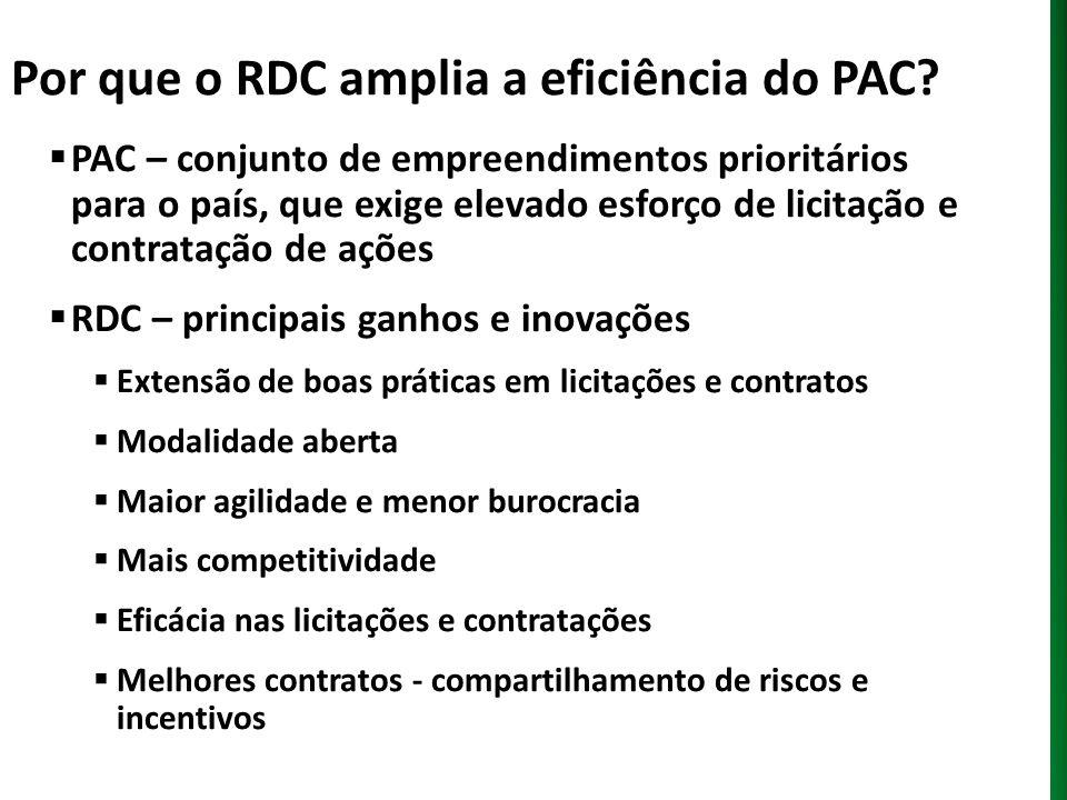 Por que o RDC amplia a eficiência do PAC