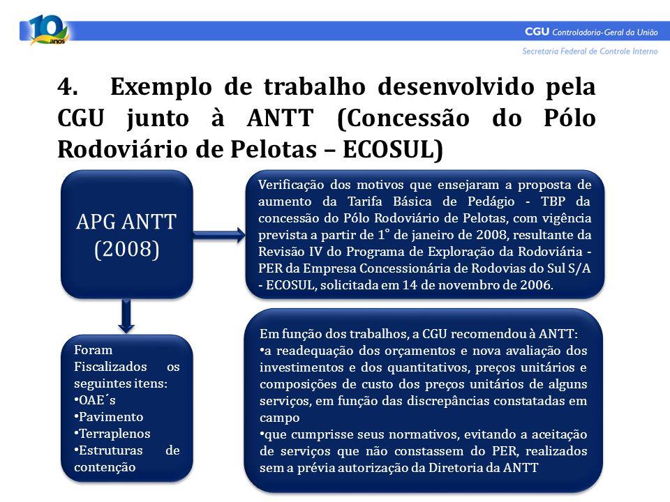 4. Exemplo de trabalho desenvolvido pela CGU junto à ANTT (Concessão do Pólo Rodoviário de Pelotas – ECOSUL)