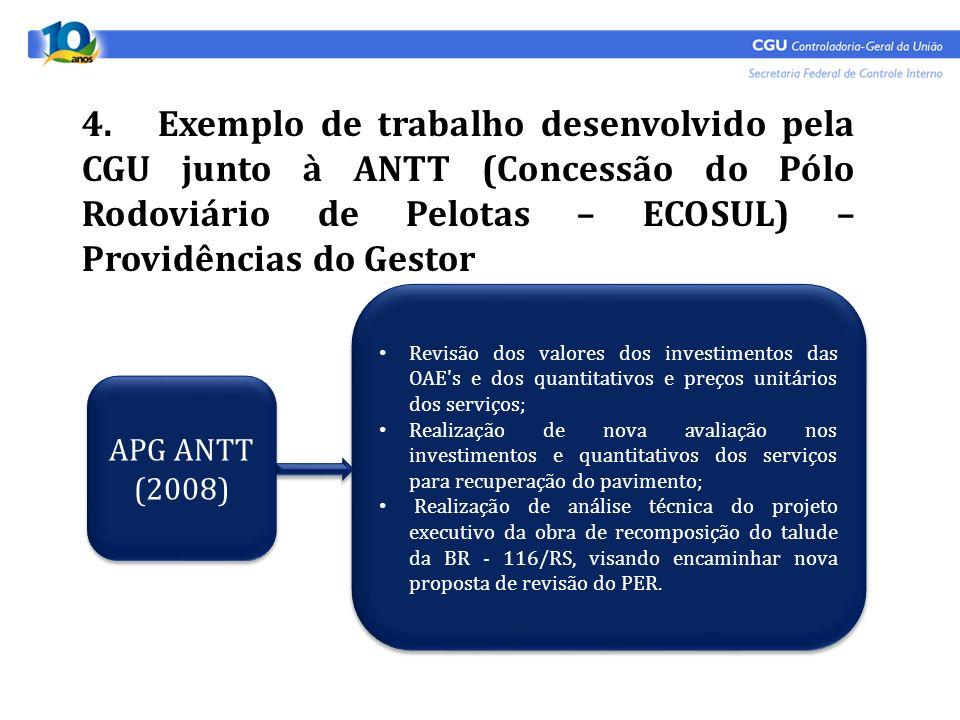 4. Exemplo de trabalho desenvolvido pela CGU junto à ANTT (Concessão do Pólo Rodoviário de Pelotas – ECOSUL) – Providências do Gestor