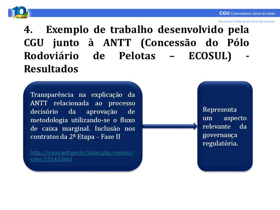 4. Exemplo de trabalho desenvolvido pela CGU junto à ANTT (Concessão do Pólo Rodoviário de Pelotas – ECOSUL) - Resultados