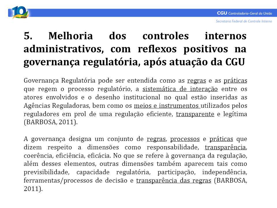 5. Melhoria dos controles internos administrativos, com reflexos positivos na governança regulatória, após atuação da CGU