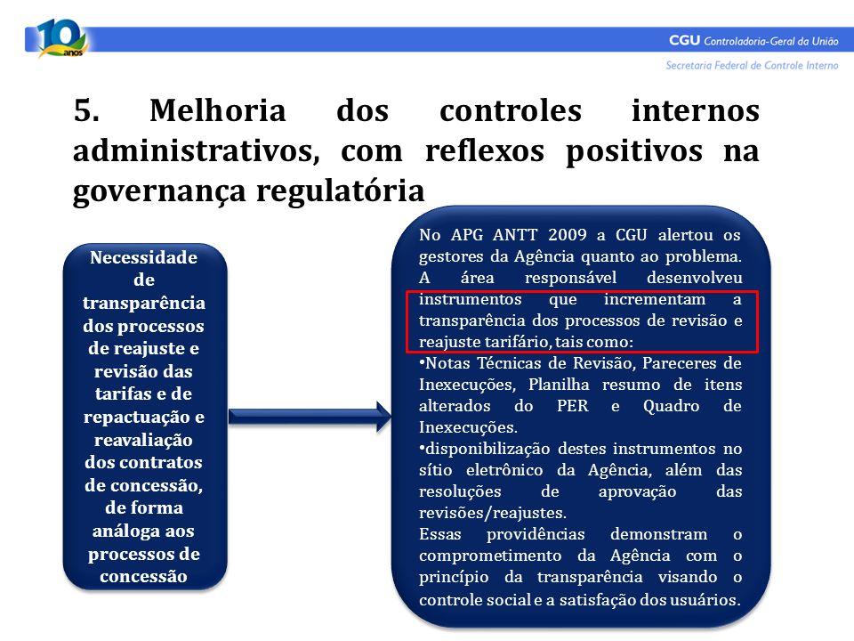 5. Melhoria dos controles internos administrativos, com reflexos positivos na governança regulatória
