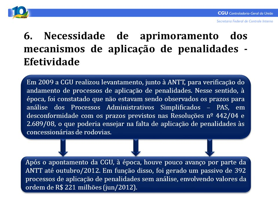 6. Necessidade de aprimoramento dos mecanismos de aplicação de penalidades - Efetividade