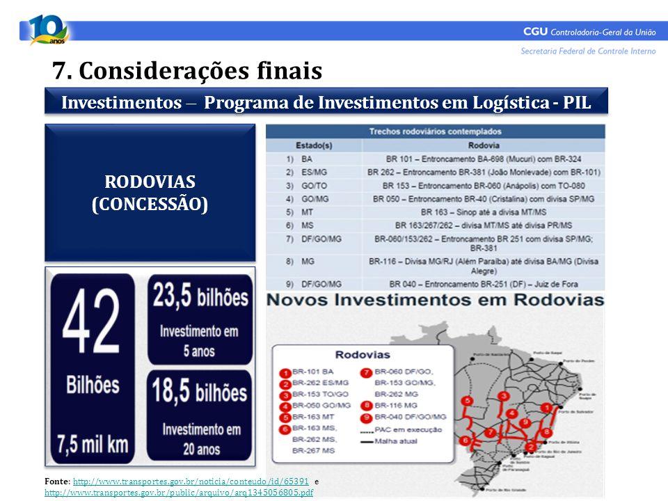 Investimentos  Programa de Investimentos em Logística - PIL