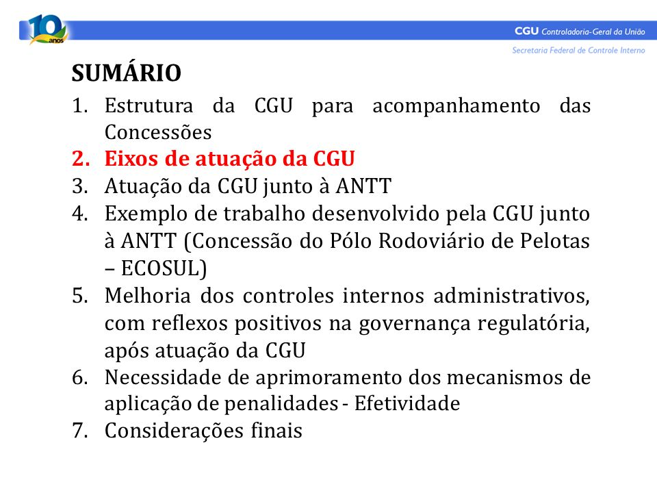 SUMÁRIO Eixos de atuação da CGU Atuação da CGU junto à ANTT
