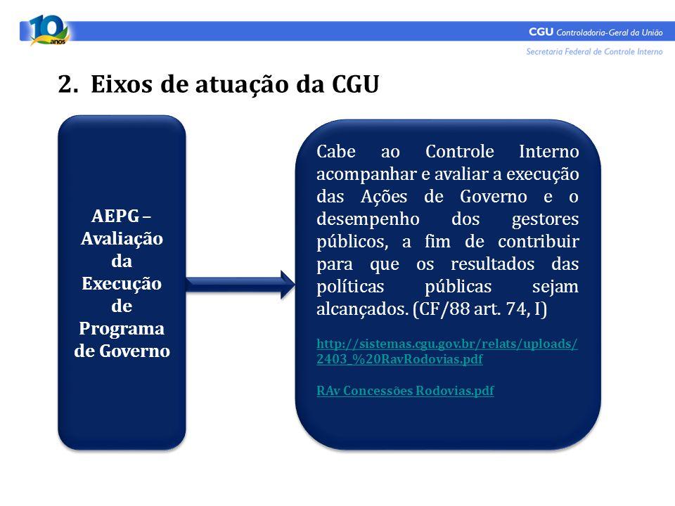 AEPG – Avaliação da Execução de Programa de Governo