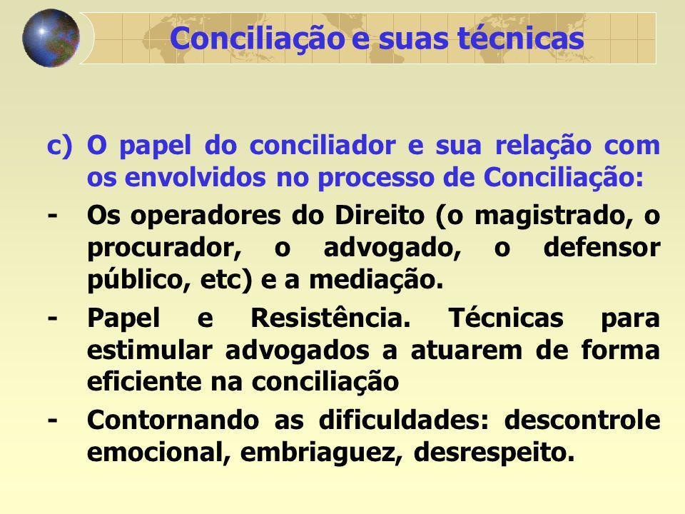 Conciliação e suas técnicas