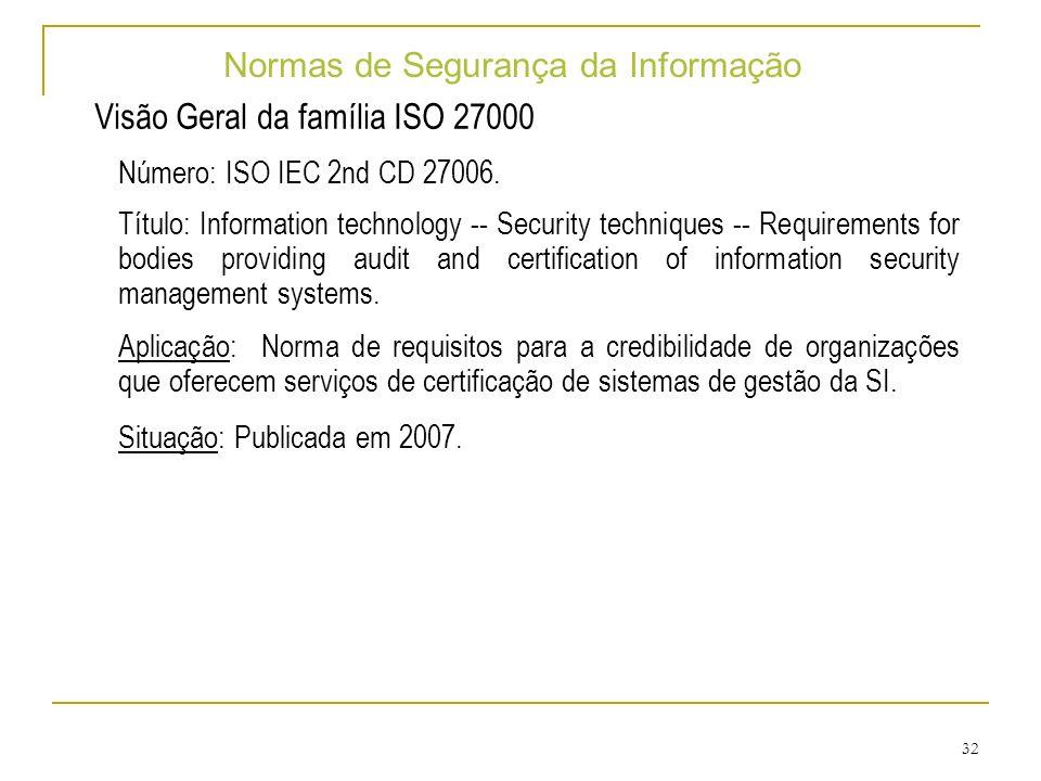 Normas de Segurança da Informação