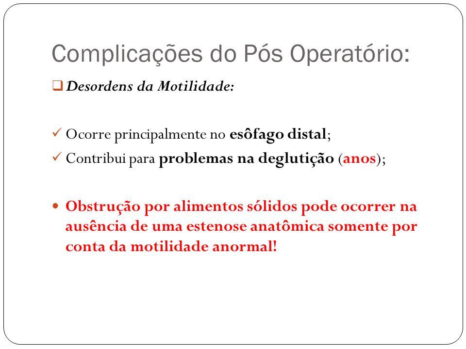 Complicações do Pós Operatório: