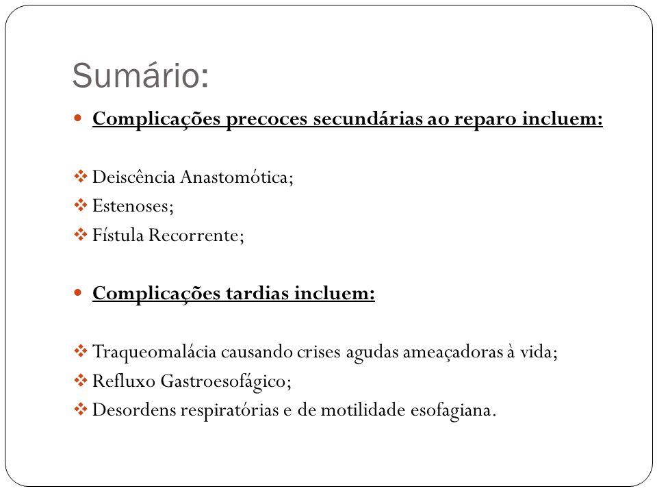 Sumário: Complicações precoces secundárias ao reparo incluem: