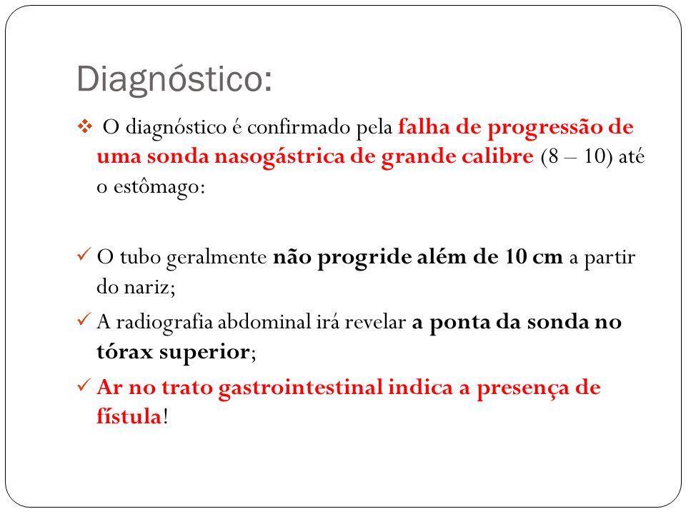 Diagnóstico: O diagnóstico é confirmado pela falha de progressão de uma sonda nasogástrica de grande calibre (8 – 10) até o estômago: