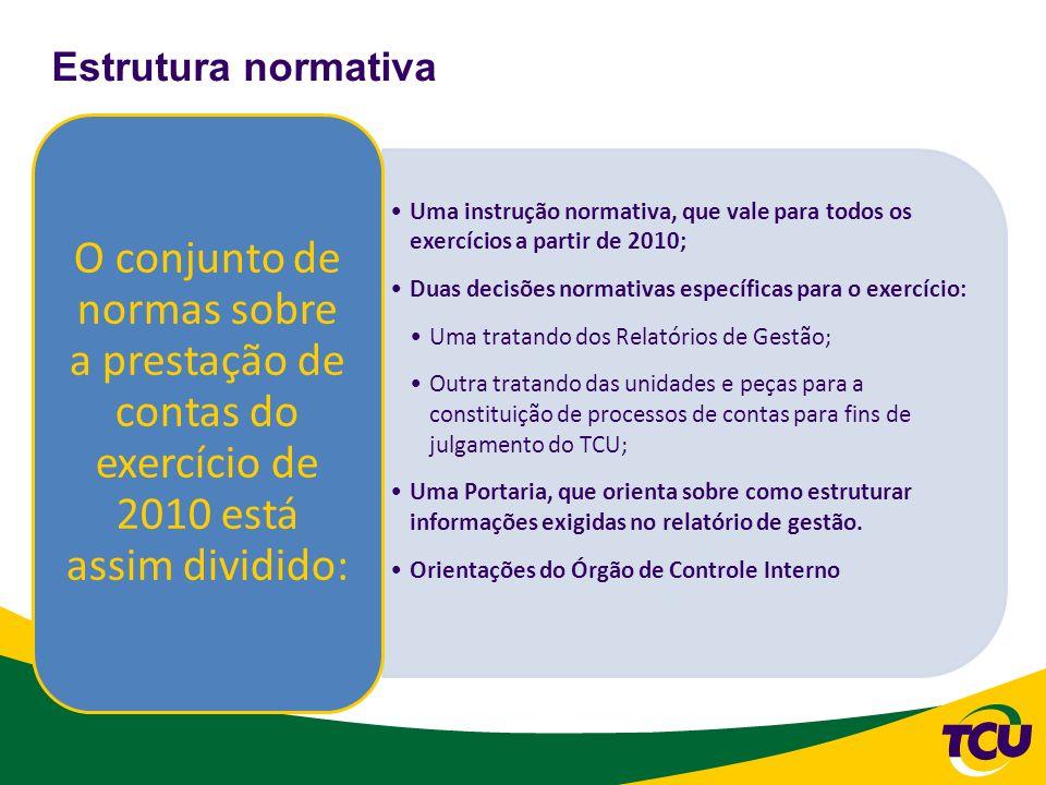 Estrutura normativa O conjunto de normas sobre a prestação de contas do exercício de 2010 está assim dividido: