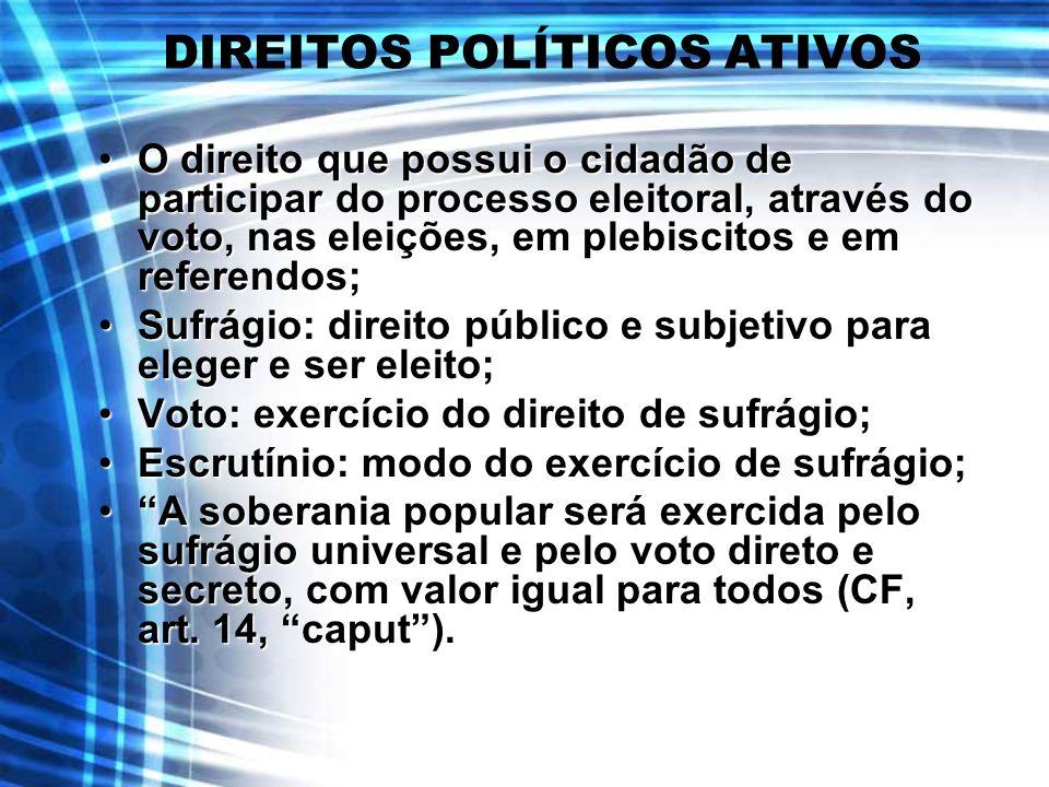 DIREITOS POLÍTICOS ATIVOS