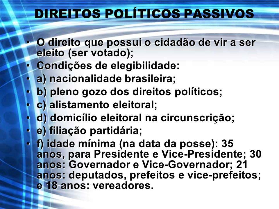 DIREITOS POLÍTICOS PASSIVOS