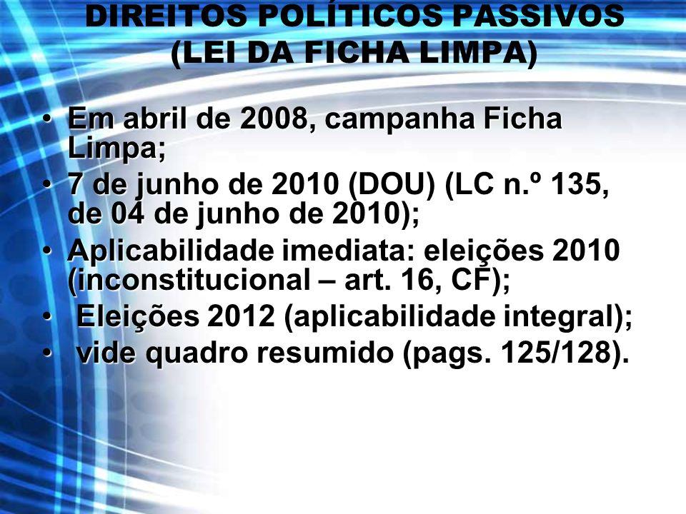 DIREITOS POLÍTICOS PASSIVOS (LEI DA FICHA LIMPA)