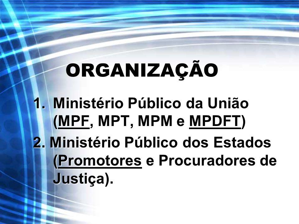 ORGANIZAÇÃO Ministério Público da União (MPF, MPT, MPM e MPDFT)