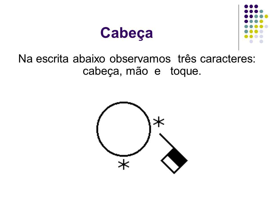 Na escrita abaixo observamos três caracteres: cabeça, mão e toque.