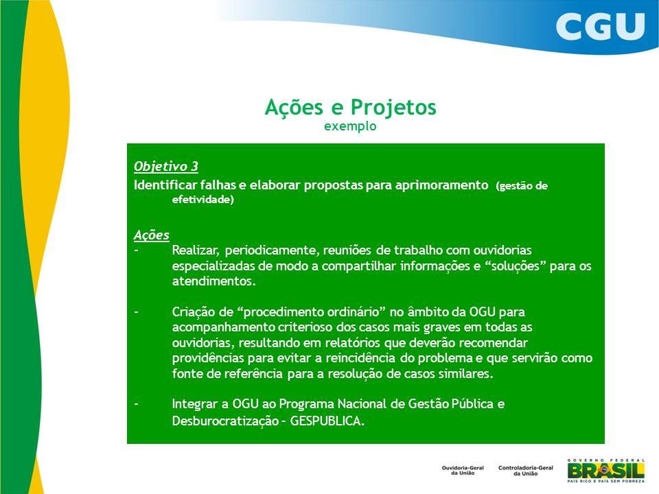 Ações e Projetos Objetivo 3