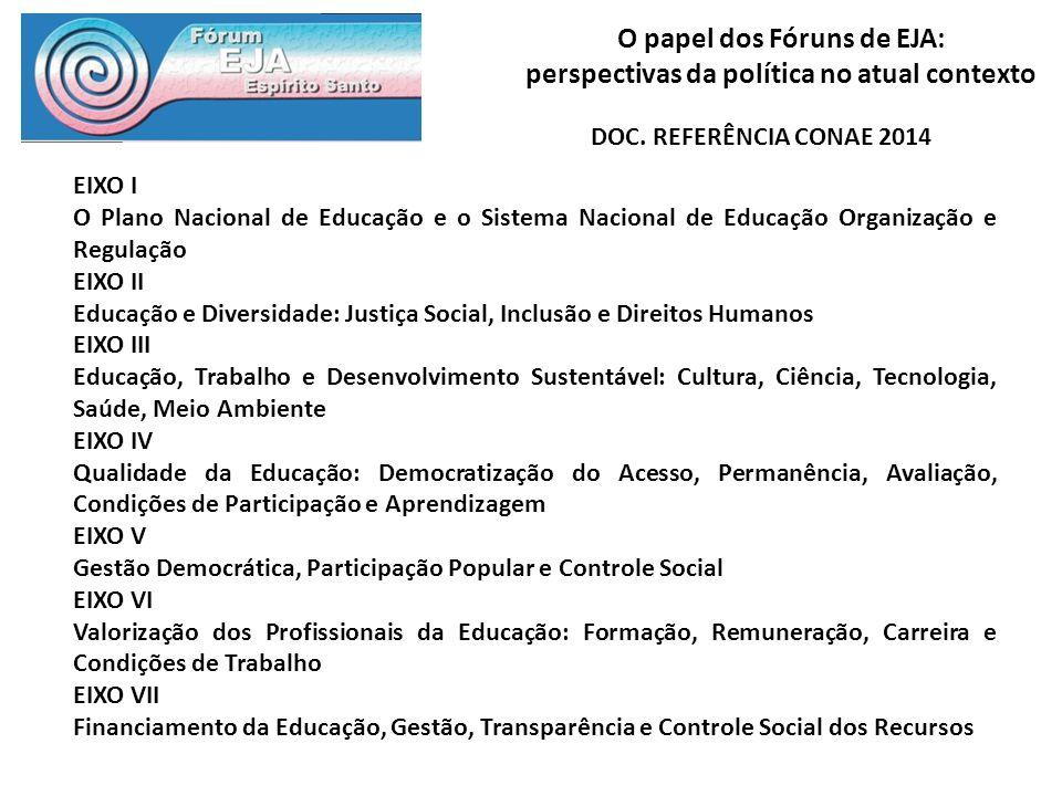 DOC. REFERÊNCIA CONAE 2014 EIXO I. O Plano Nacional de Educação e o Sistema Nacional de Educação Organização e Regulação.