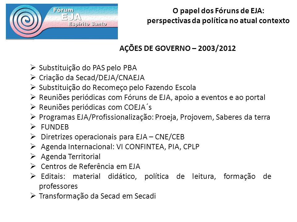 AÇÕES DE GOVERNO – 2003/2012 Substituição do PAS pelo PBA. Criação da Secad/DEJA/CNAEJA. Substituição do Recomeço pelo Fazendo Escola.