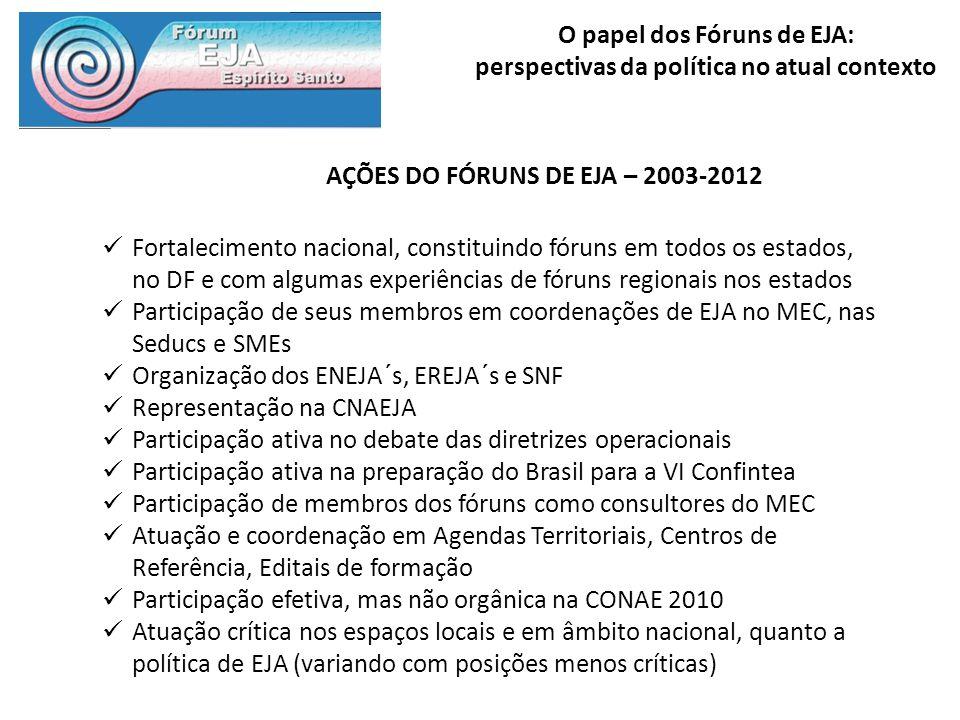 AÇÕES DO FÓRUNS DE EJA – 2003-2012