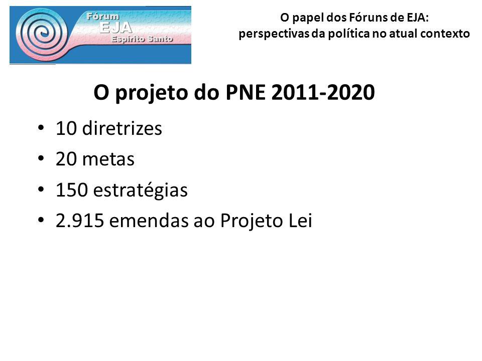 O projeto do PNE 2011-2020 10 diretrizes 20 metas 150 estratégias