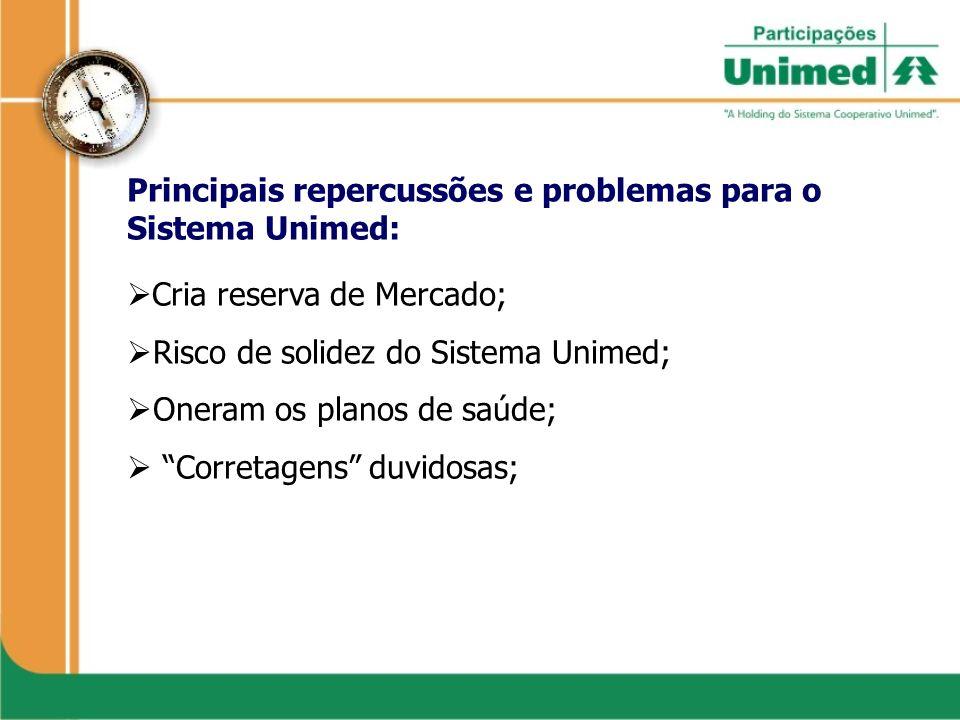 Principais repercussões e problemas para o Sistema Unimed: