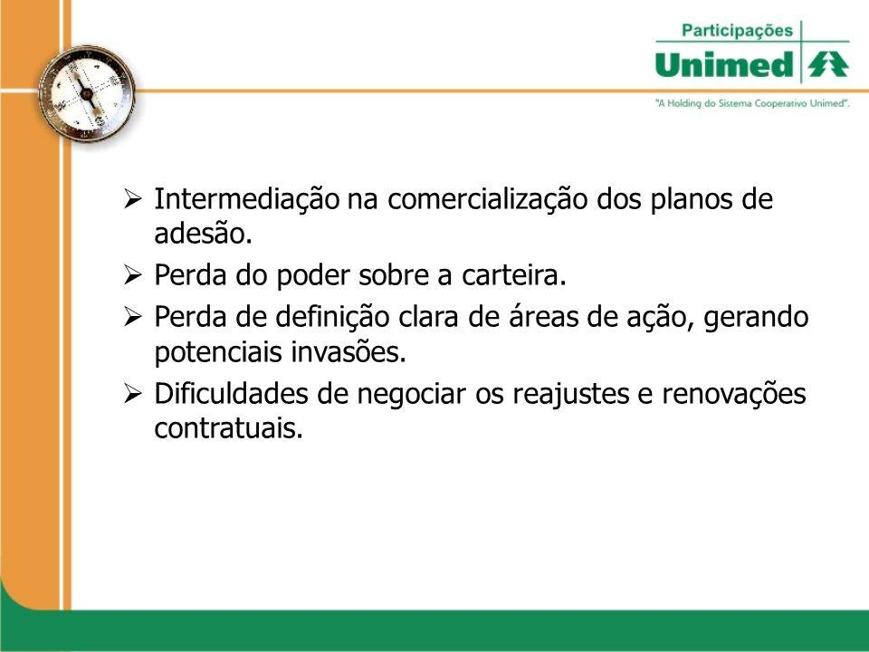 Intermediação na comercialização dos planos de adesão.