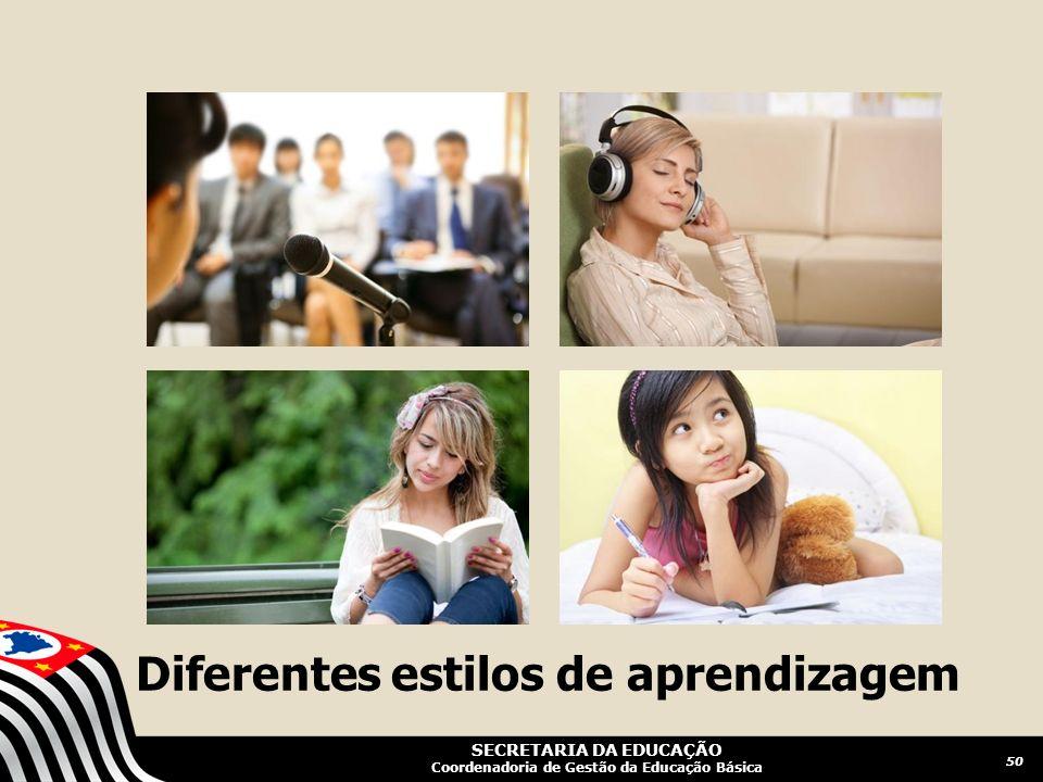 Diferentes estilos de aprendizagem