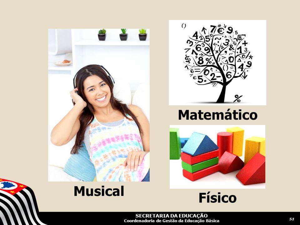 Matemático Musical Físico