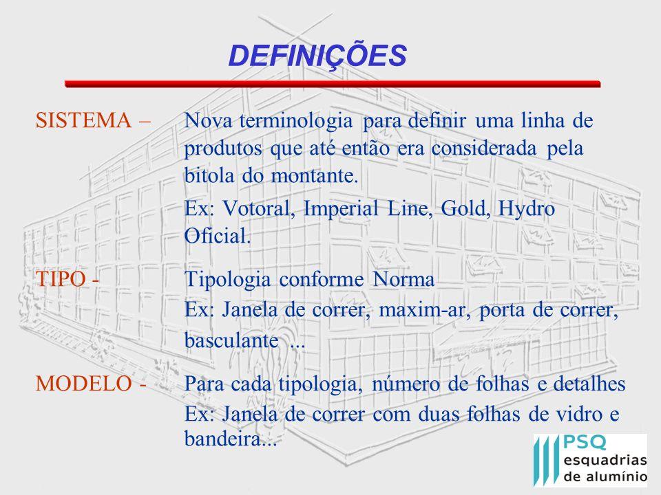 DEFINIÇÕESSISTEMA – Nova terminologia para definir uma linha de produtos que até então era considerada pela bitola do montante.