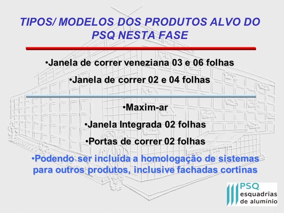 TIPOS/ MODELOS DOS PRODUTOS ALVO DO PSQ NESTA FASE