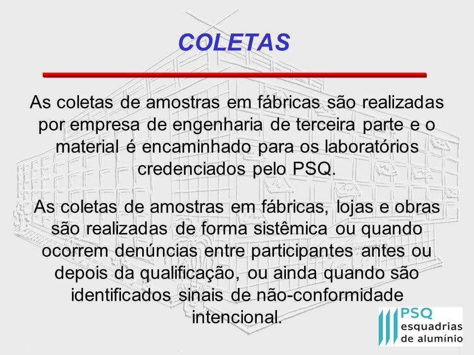 COLETAS
